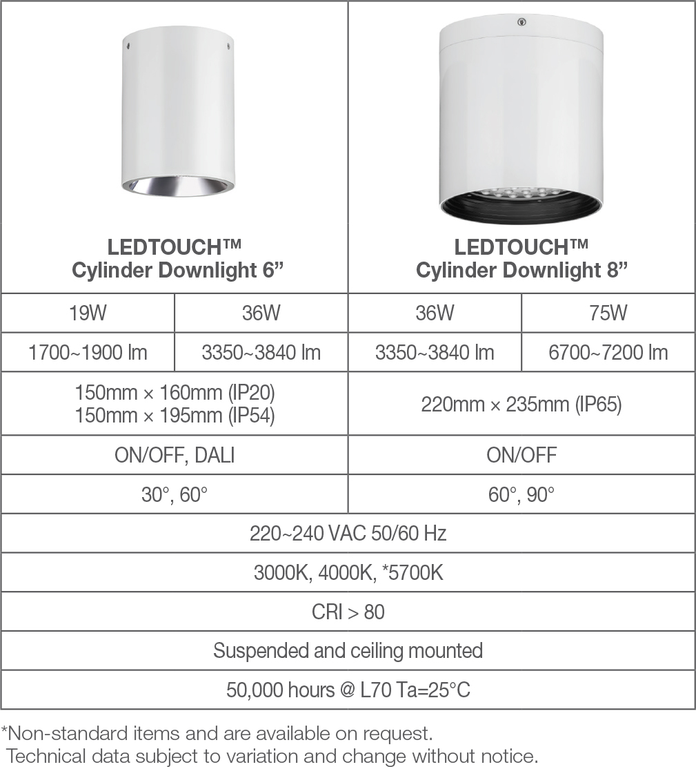 LEDTOUCH CYLINDER DOWNLIGHT 6 INCH OSRAM